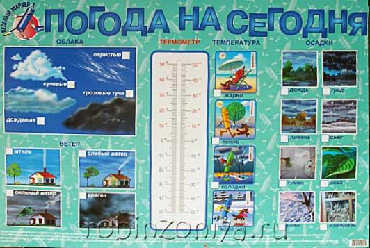 Детский плакат Погода на сегодня купить в интернет-магазине robinzoniya.ru.