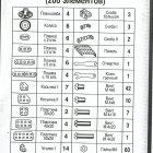 Конструктор металлический №1 (206 элементов)