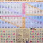 Таблица тренажер Сложение и вычитание