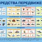 Плакат Средства передвижения