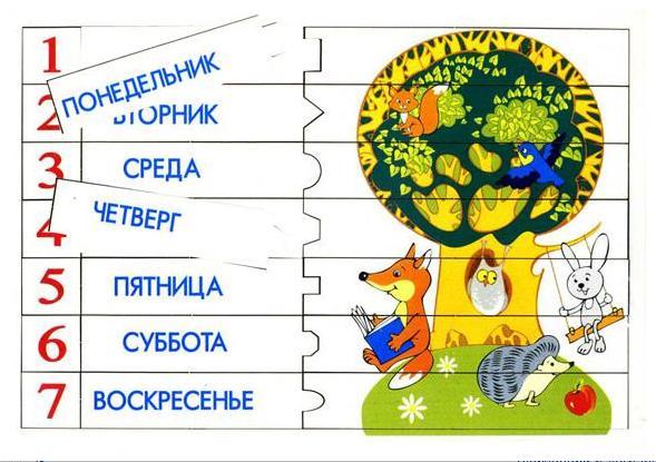 Доска с вкладышами Я учу дни недели купить купить в интернет-магазине robinzoniya.ru.