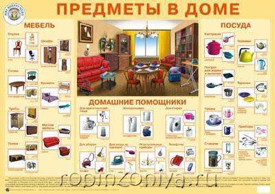 Плакат Предметы в доме купить с доставкой по России в интернет-магазине robinzoniya.ru.