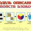 Демонстрационный материал к блокам Дьенеша и Палочкам Кюизенера