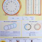 Плакат Определение времени