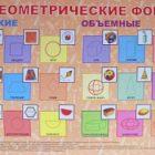 Плакат Геометрические формы