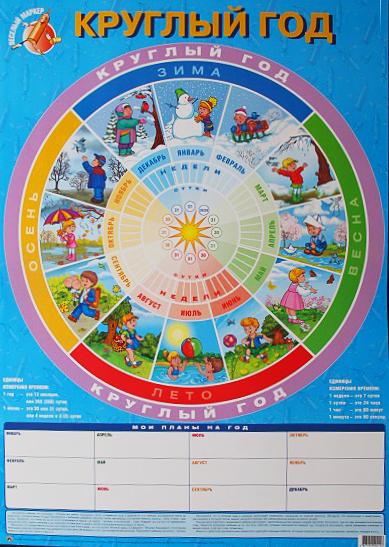 Плакат Круглый год