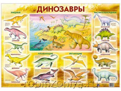 Плакат Динозавры