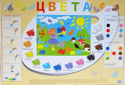 Детский плакат Цвета купить в интернет-магазине robinzoniya.ru.