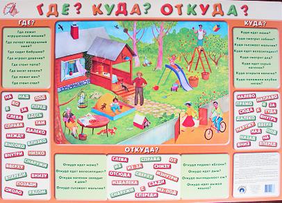 Детский плакат Где? Куда? Откуда? купить в интернет-магазине robinzoniya.ru.