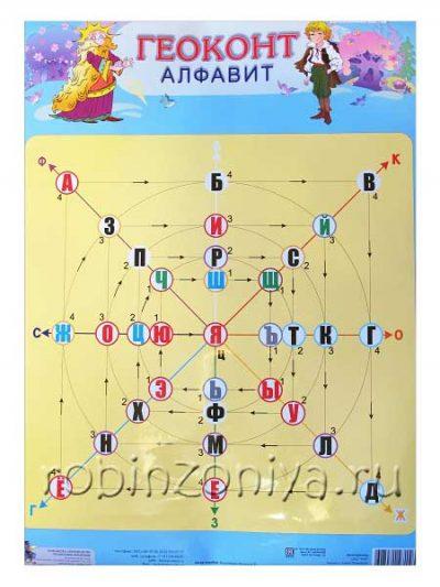 Воскобович плакат Геоконт Алфавит