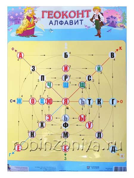 Плакат Геоконт Алфавит купить в интернет-магазине robinzoniya.ru.