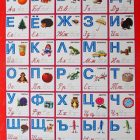 Плакат Буквы прописи