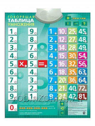 Электронный плакат Таблица умножения