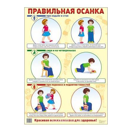Плакат Правильная осанка